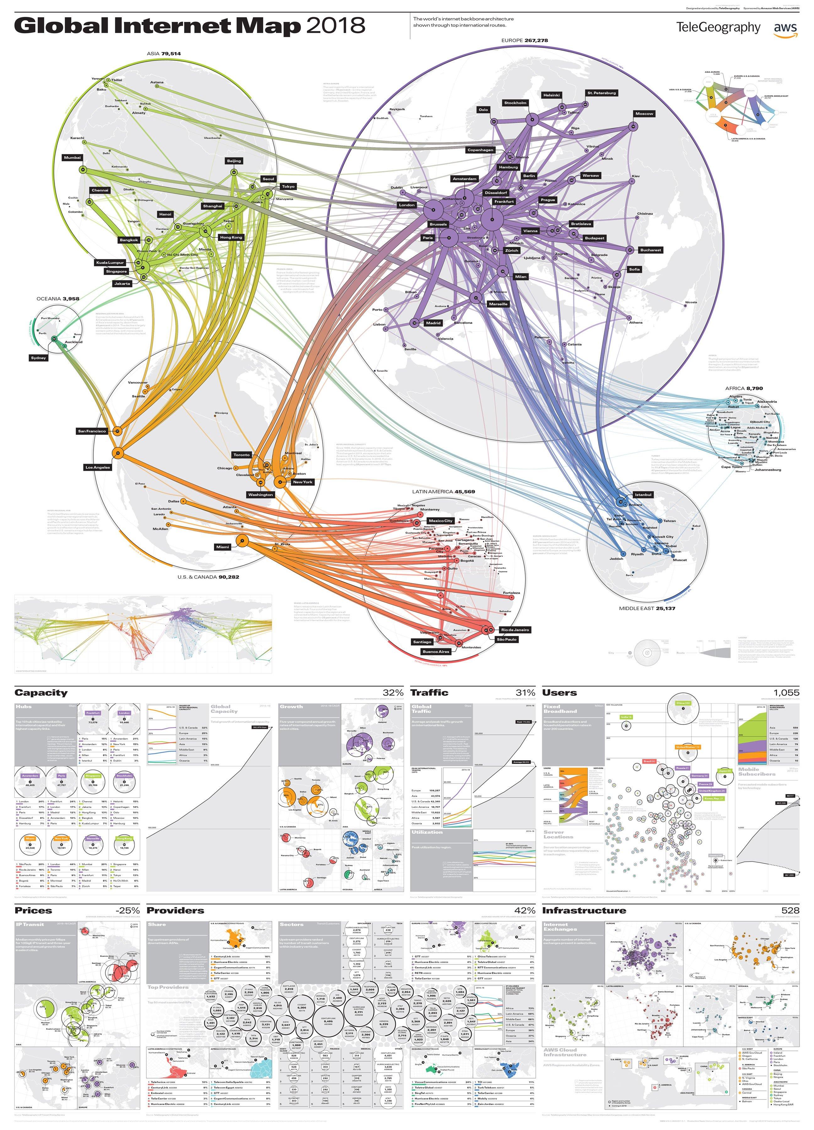 global-internet-map-2018