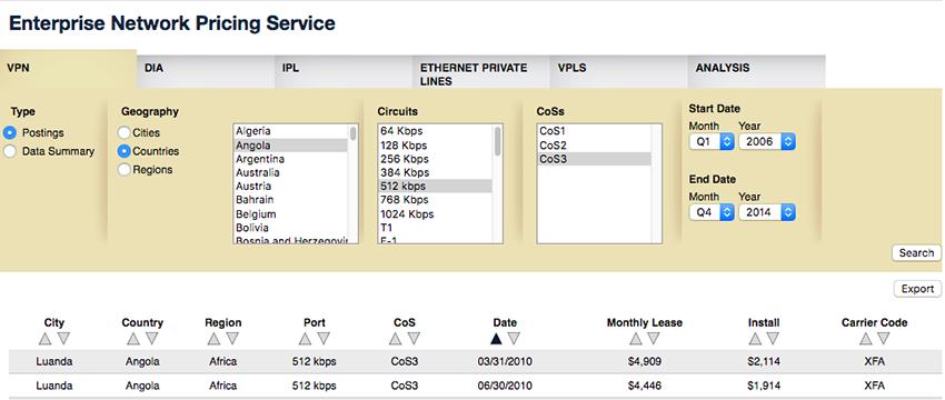 enterprise-network-database.png