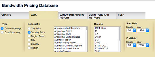Wholesale-Bandwidth-Pricing-Database.png