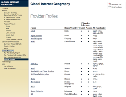 global-internet-geography-2.png