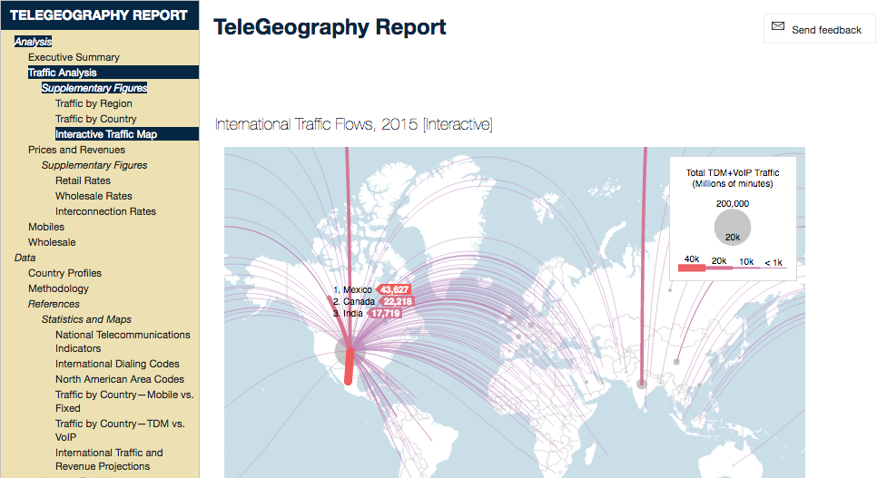 telegeography-report-2.png